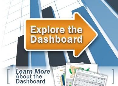 Explore the management education Dean's Dashboard