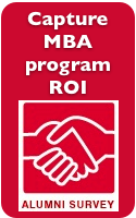 MBA Marketing Communications