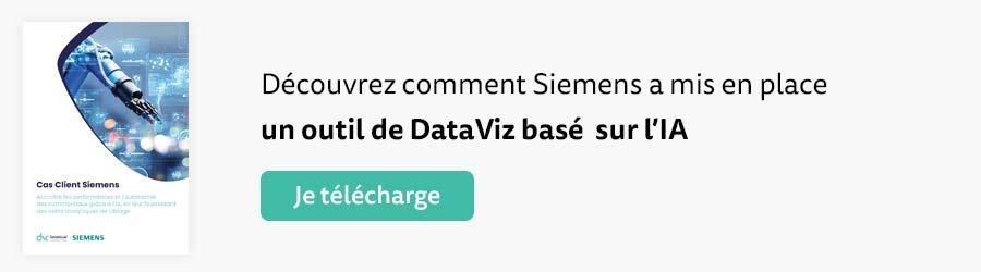 Cas client Siemens et ThoughtSpot