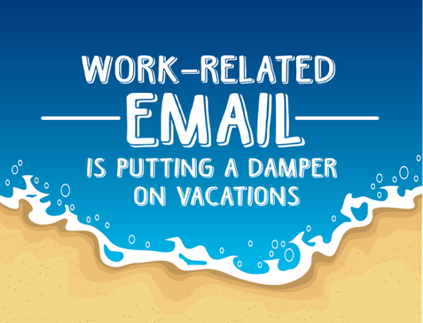 Infographic Work Related Email is Putting a Damper on Vacations