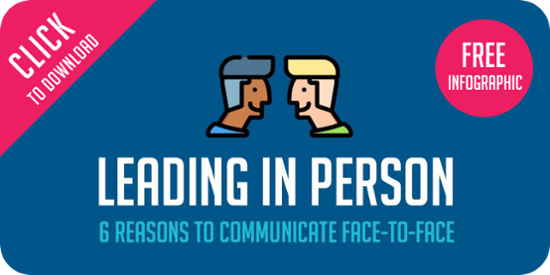 Face-to-Face Communication Infographic