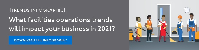 2021 Trends Infographic