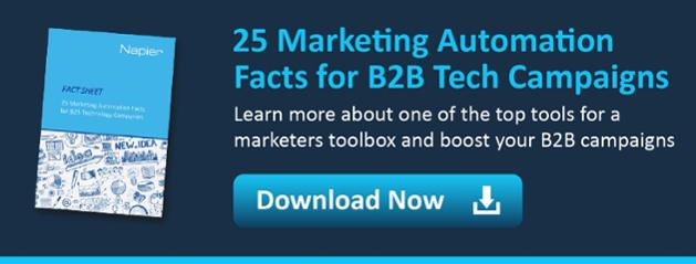 Download 25 Marketing Automation Facts