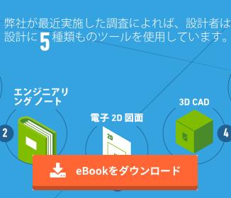 eBook PTCソリューション構成設計をダウンロード