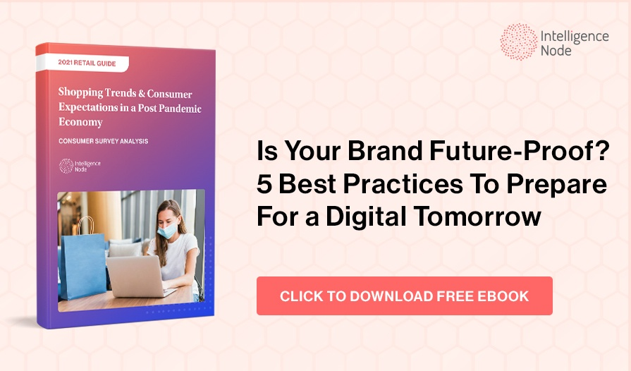 best retail practices for brands