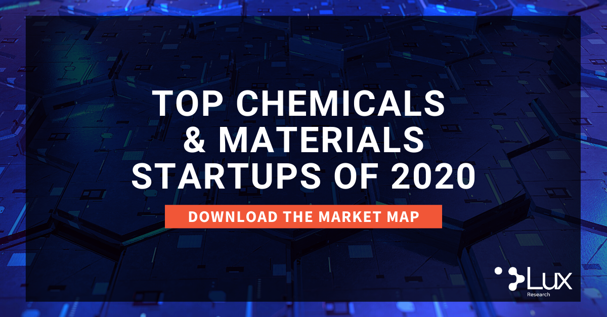 Download the Top Chemicals and Materials Startups of 2020 Market Map