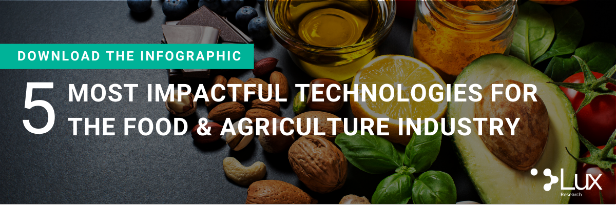 5 MOST IMPACTFUL TECHNOLOGIES FOR THE FOOD & AGRICULTURE INDUSTRY