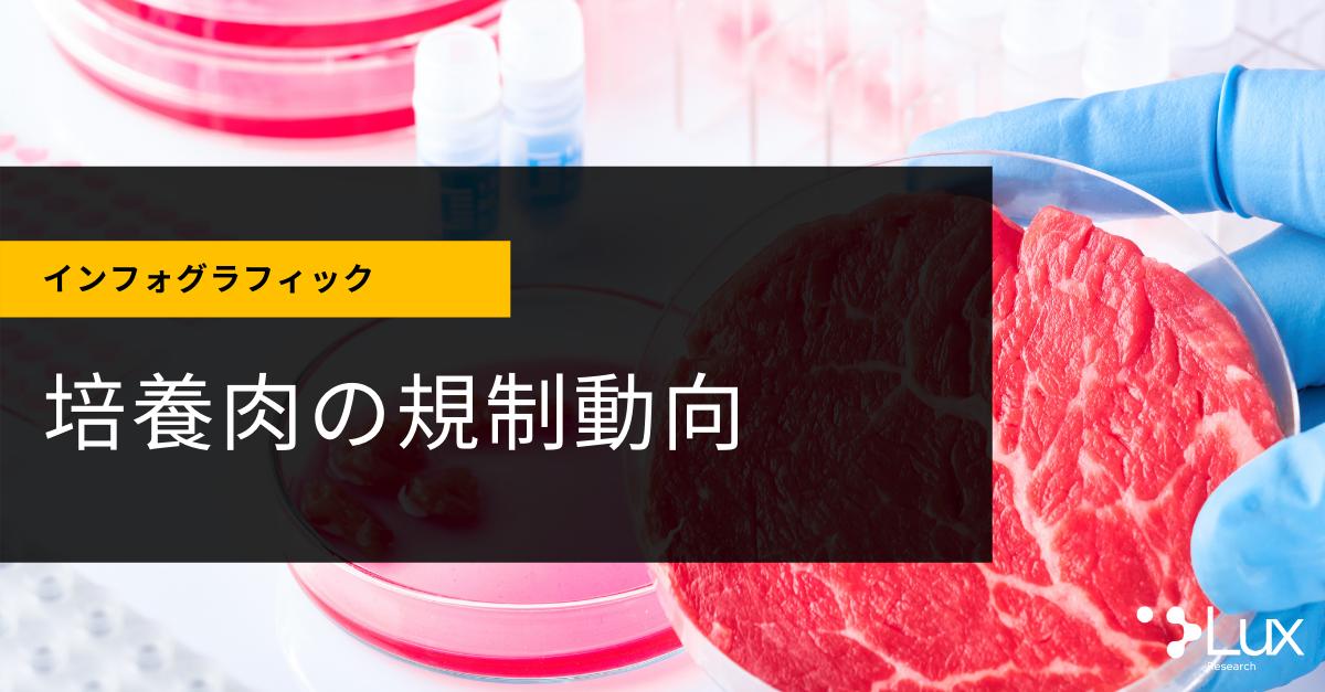ラックスリサーチ 培養肉の規制動向(インフォグラフィック)