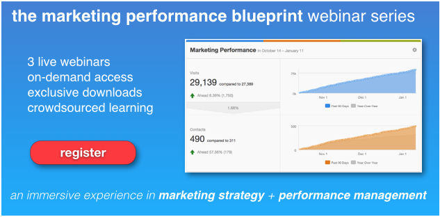marketing performance blueprint webinar