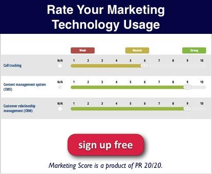 Marketing-Score-Sections
