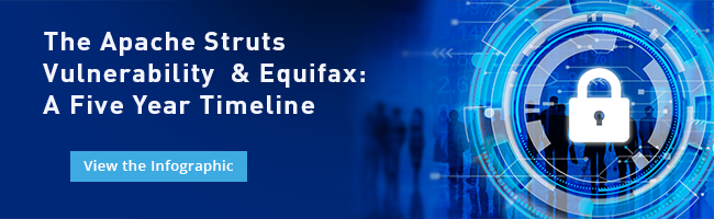 Equifax & Apache Struts Vulnerability CVE-2017-5638: A Five year Timeline From Bug To Breach