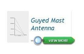 Guyed Mast Antenna