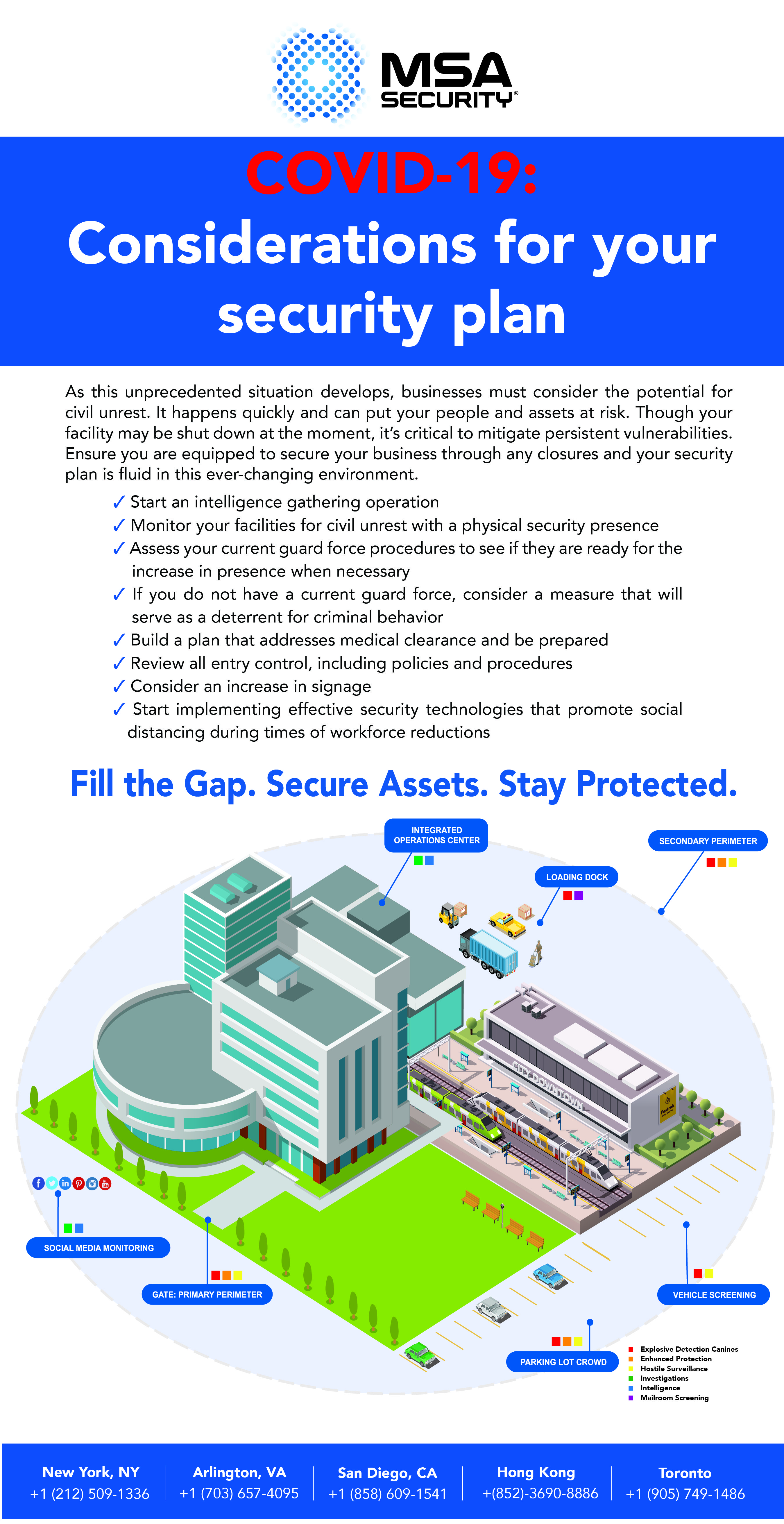 Download: Considerations for  your Security Plan