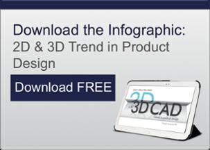 2D & 3D CAD Infographic