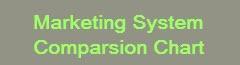 button download software comparison chart